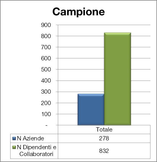 campione_persona