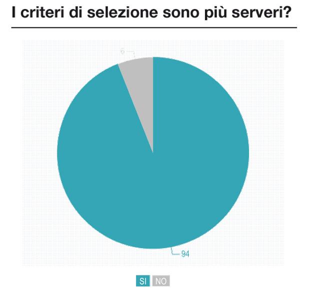 Crediti_credito