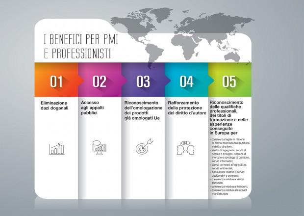 infografica-pmi-e-professionisti_ok