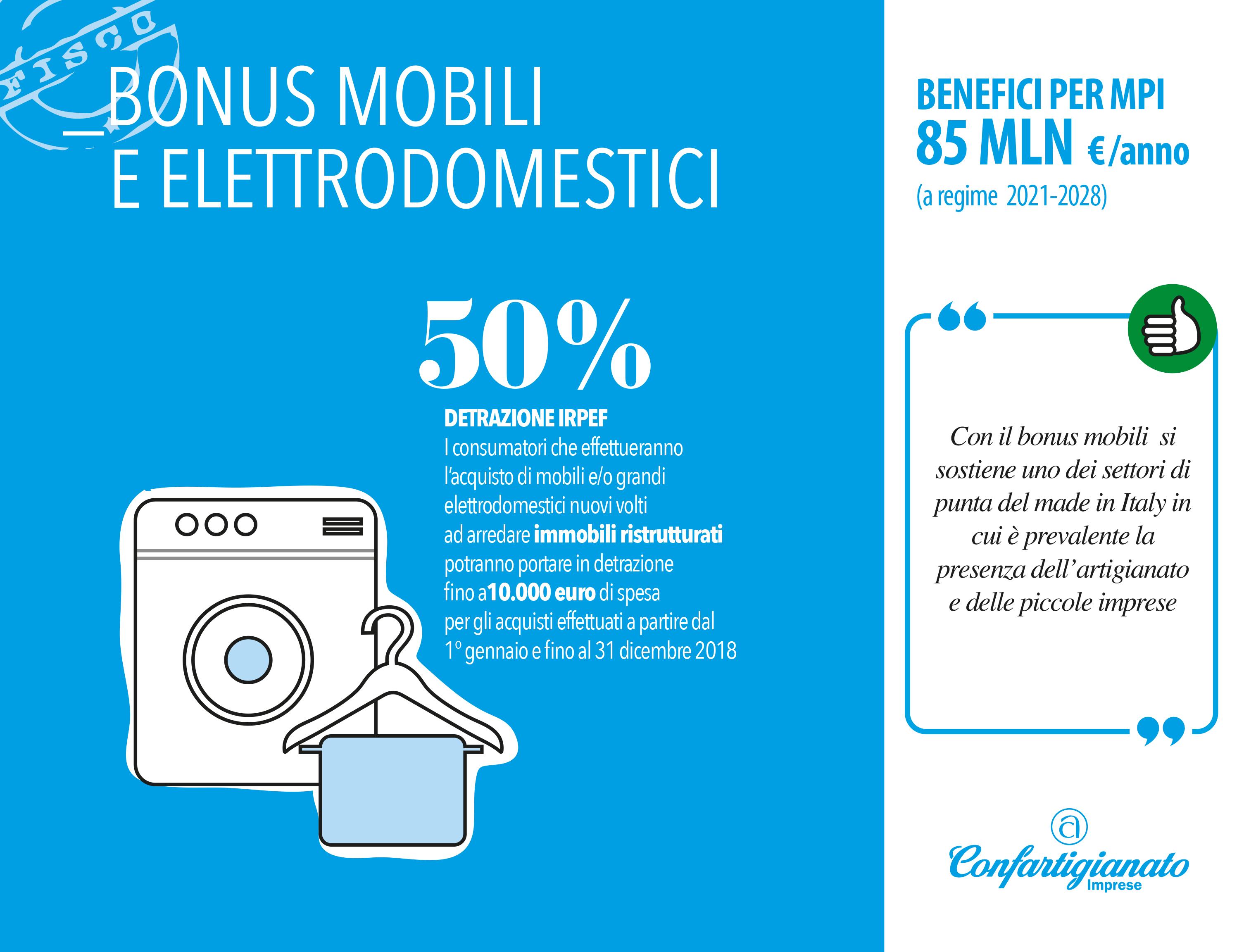 La rivoluzione dei bonus casa premia l efficienza e punta for Bonus elettrodomestici 2017