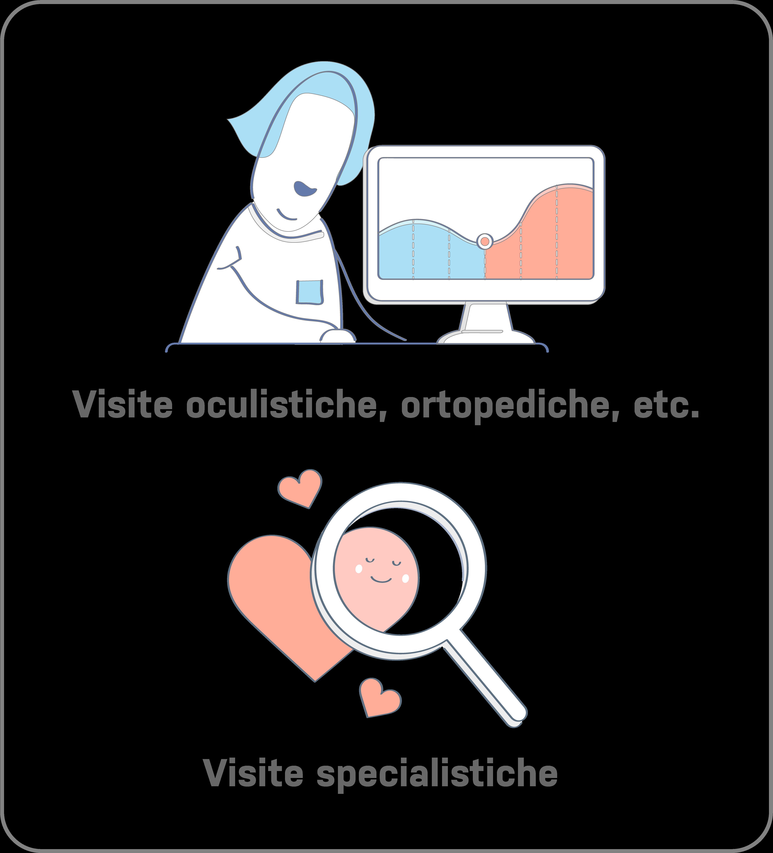 Welfare - Visite mediche