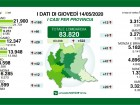 contagi_covid_lombardia